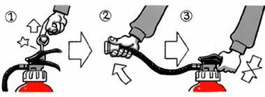 Posicione o extintor na vertical e retire a trava de segurança rompendo o  lacre  2. Posicione a mangueira em direção ao foco de incêndio  8252bd506b